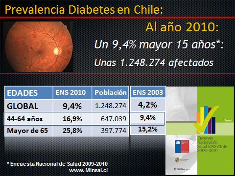 diabetes estadisticas chile